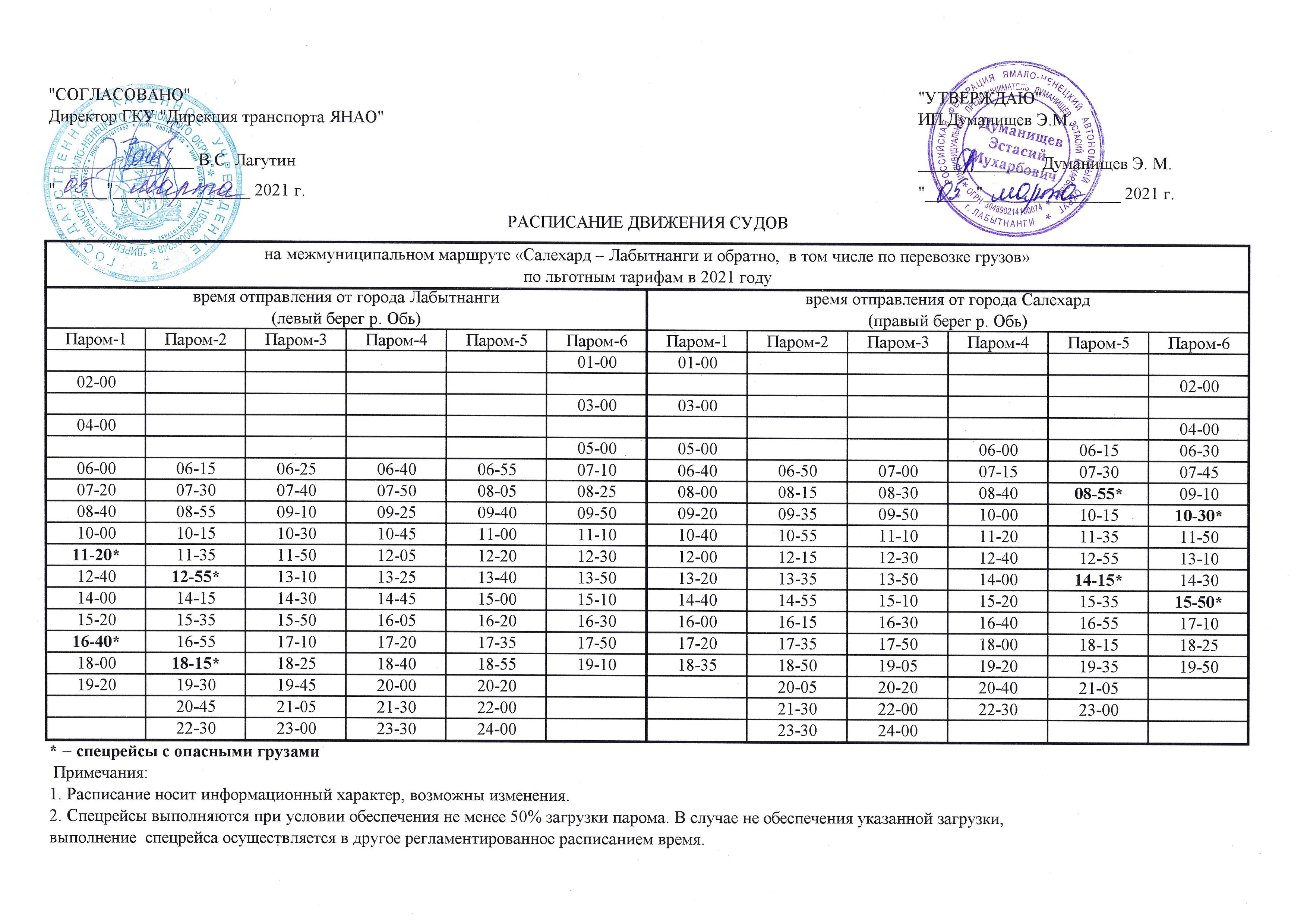 Расписание движения судов на переправе Салехард - Лабытнанги