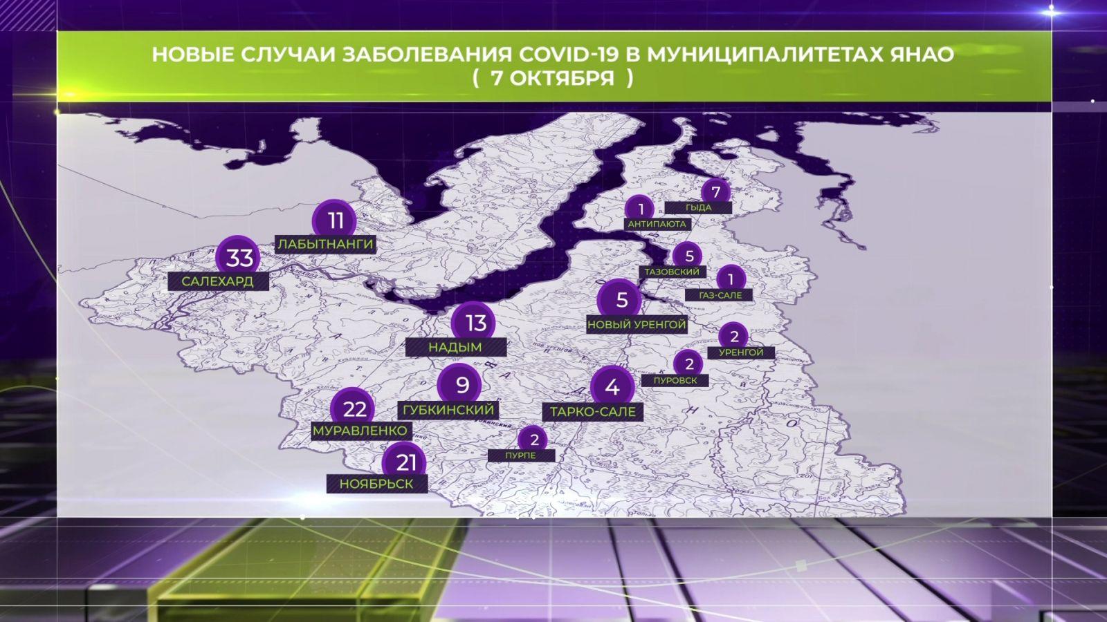 Карта распространения коронавируса  по ЯНАО на 07 октября 2020 года